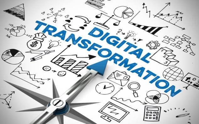 Digital Transformation Road Map